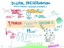 DigitalPreservation_drawing