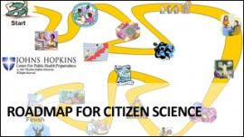 Click here to download the Roadmap for Citizen Science!!!