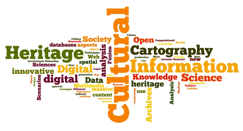 DCH2015_wordle