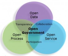 open_government_approach